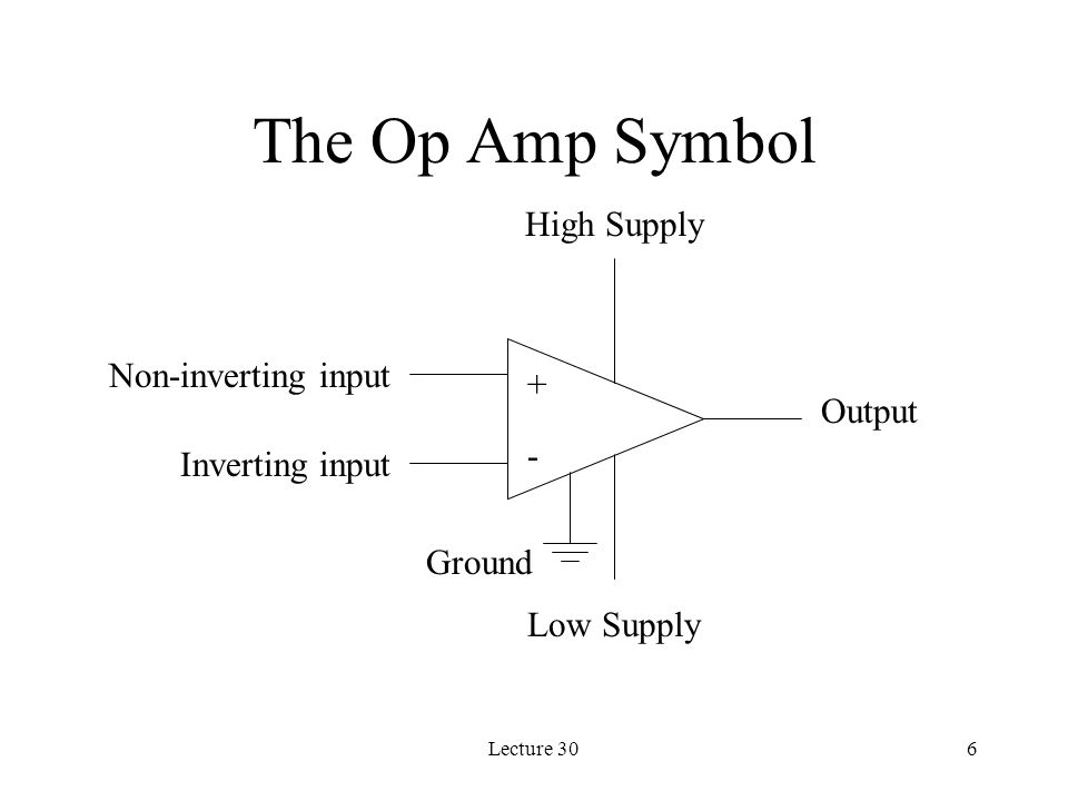 The Op Amp Symbol High Supply Non-inverting input + Output -