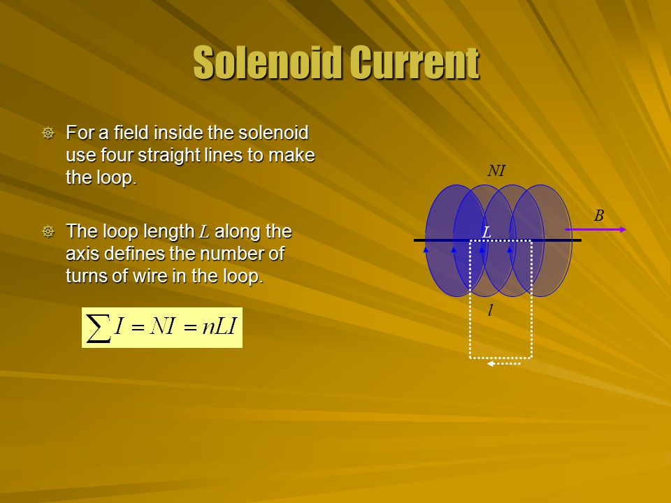 Solenoid Current For a field inside the solenoid use four straight lines to make the loop.