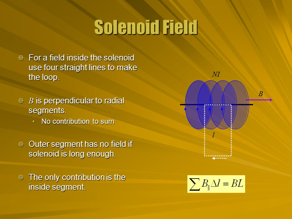 Solenoid Field For a field inside the solenoid use four straight lines to make the loop. B is perpendicular to radial segments.