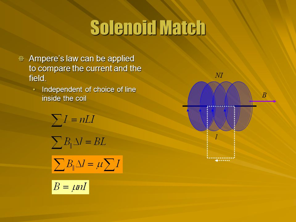 Solenoid Match Ampere's law can be applied to compare the current and the field. Independent of choice of line inside the coil.
