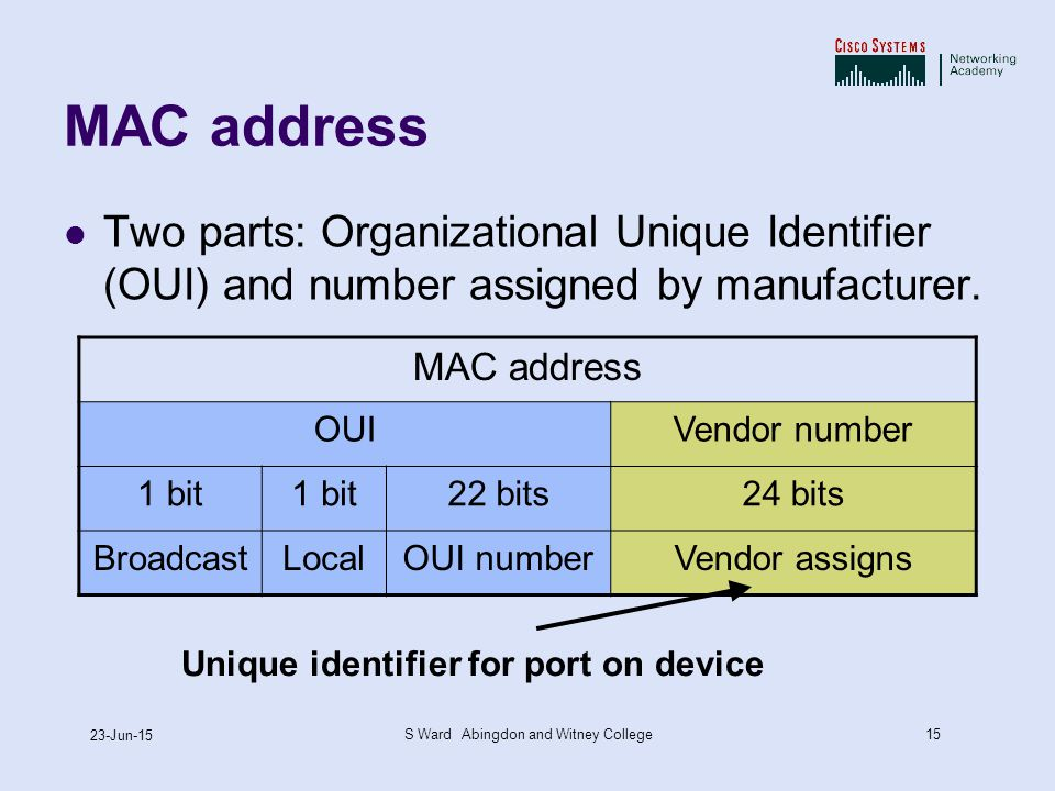 how to find port number with mac address