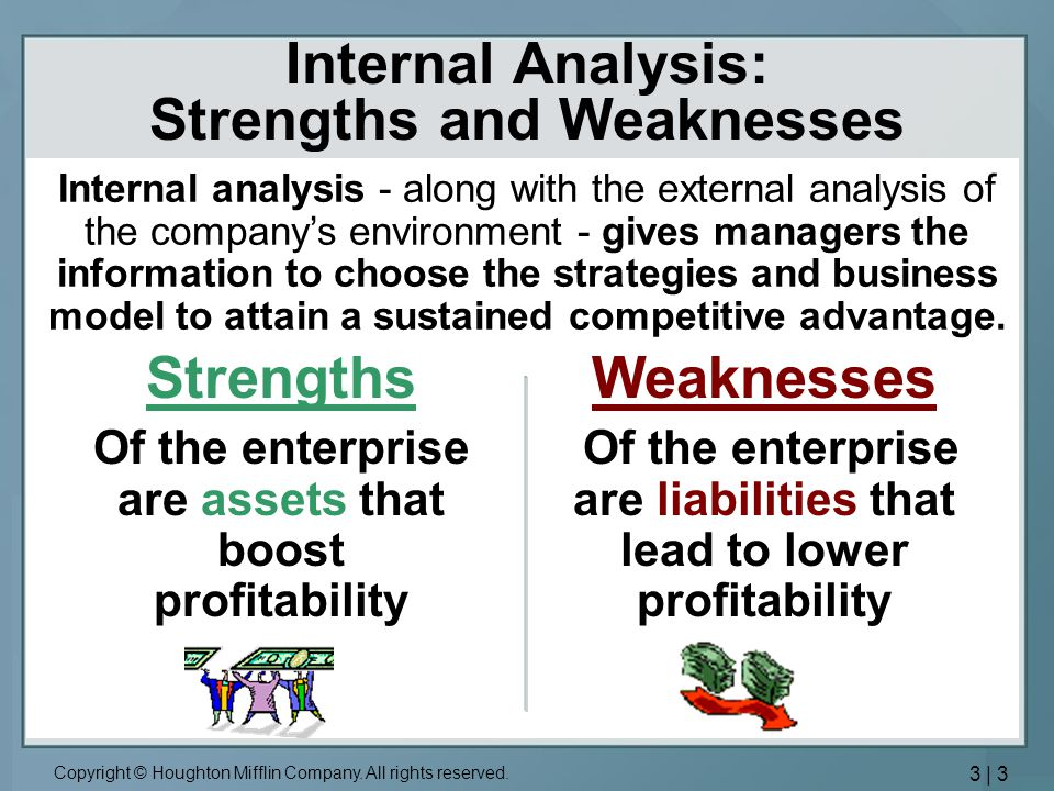 Internal Analysis: Strengths and Weaknesses