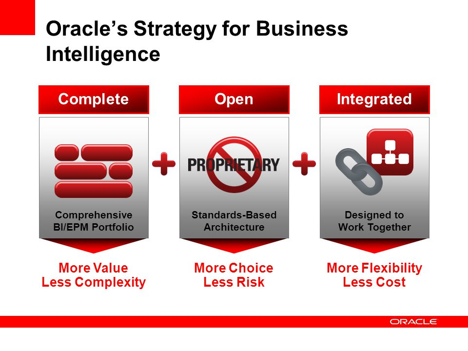 how to set up a business intelligence system