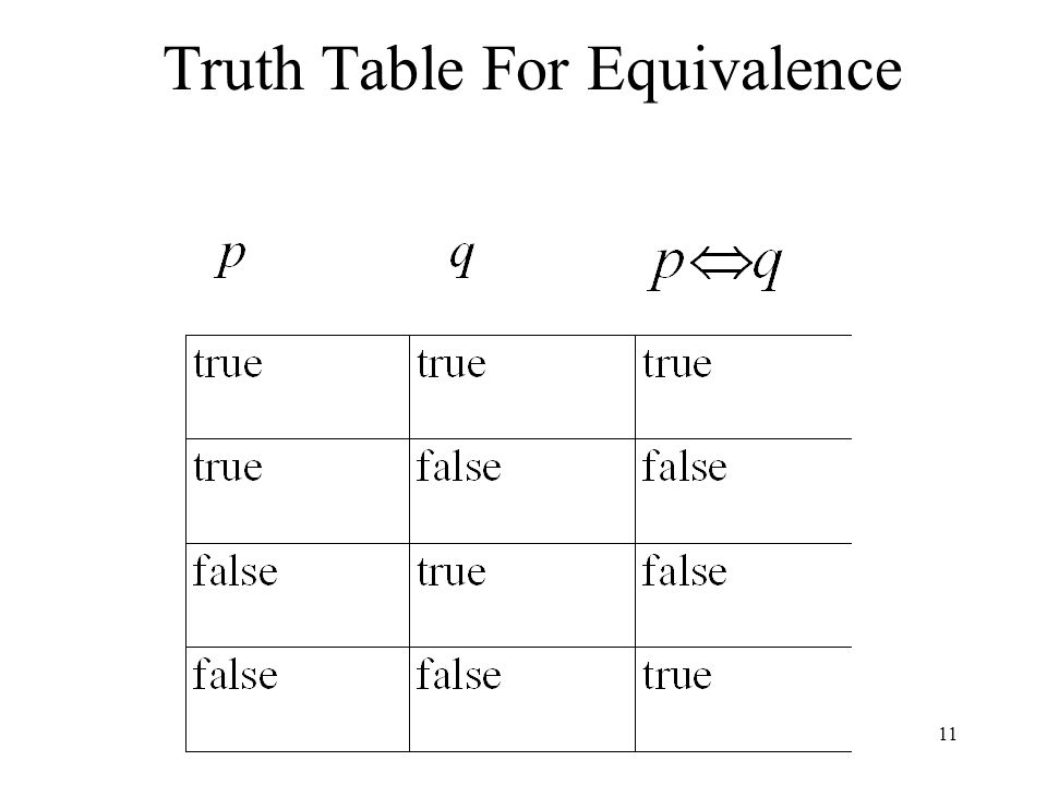 Truth Table For Equivalence