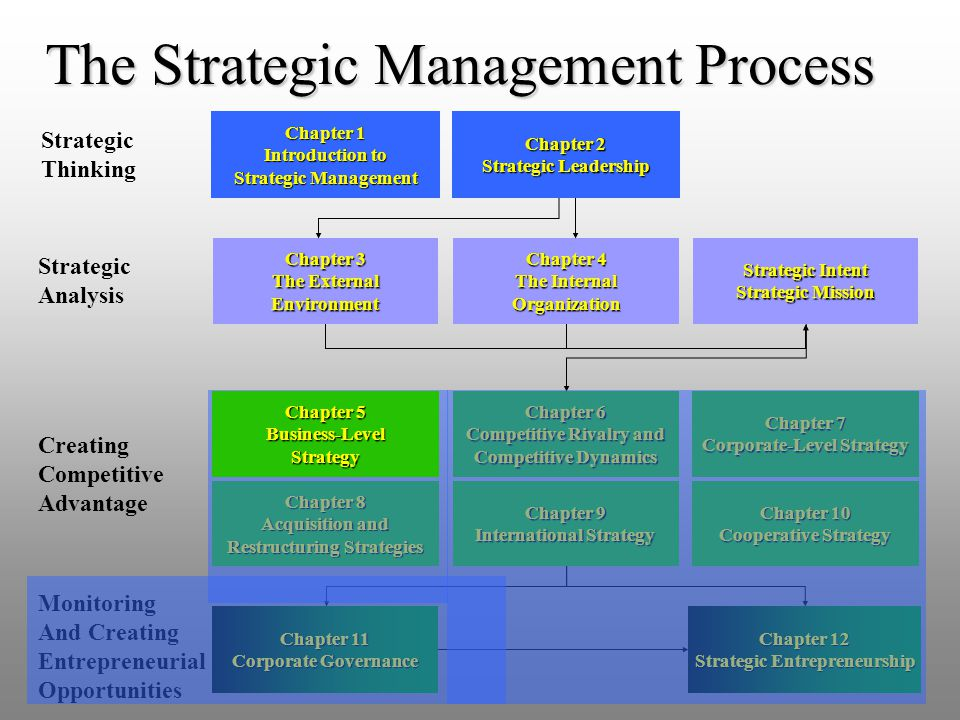 wallace group strategic management and business policy The wallace group, inc  iii steps covered in strategic decision-making process  specific job responsibilities need to be defined at the management level c the corporate policy of transfer pricing needs to be addressed in terms of product cost and profit margin.