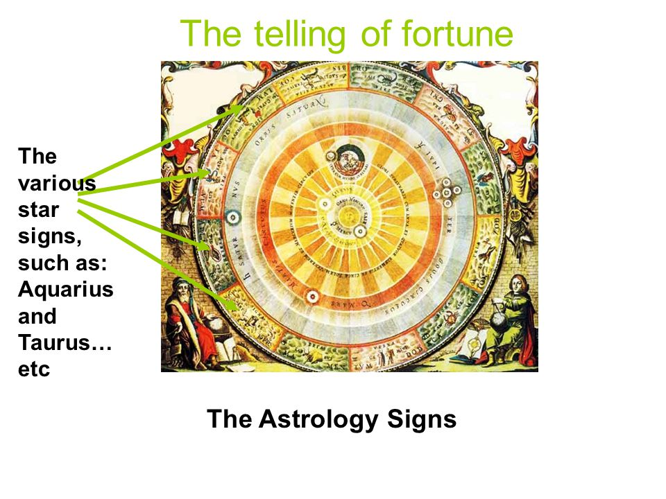 The telling of fortune The Astrology Signs