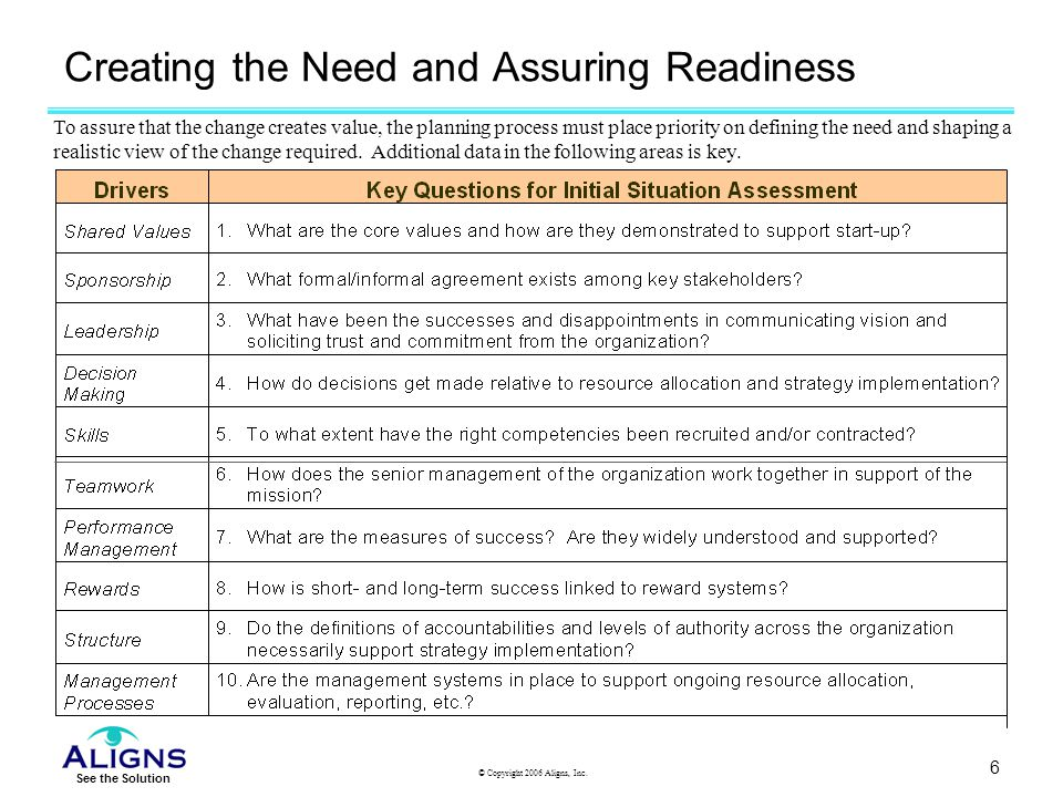 Creating the Need and Assuring Readiness