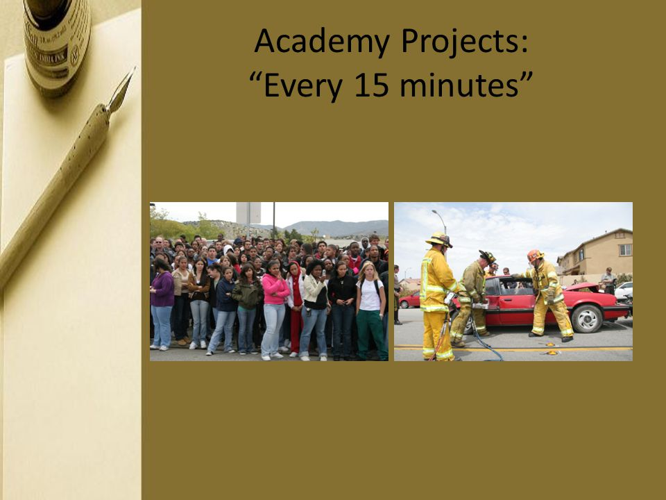 Academy Projects: Every 15 minutes