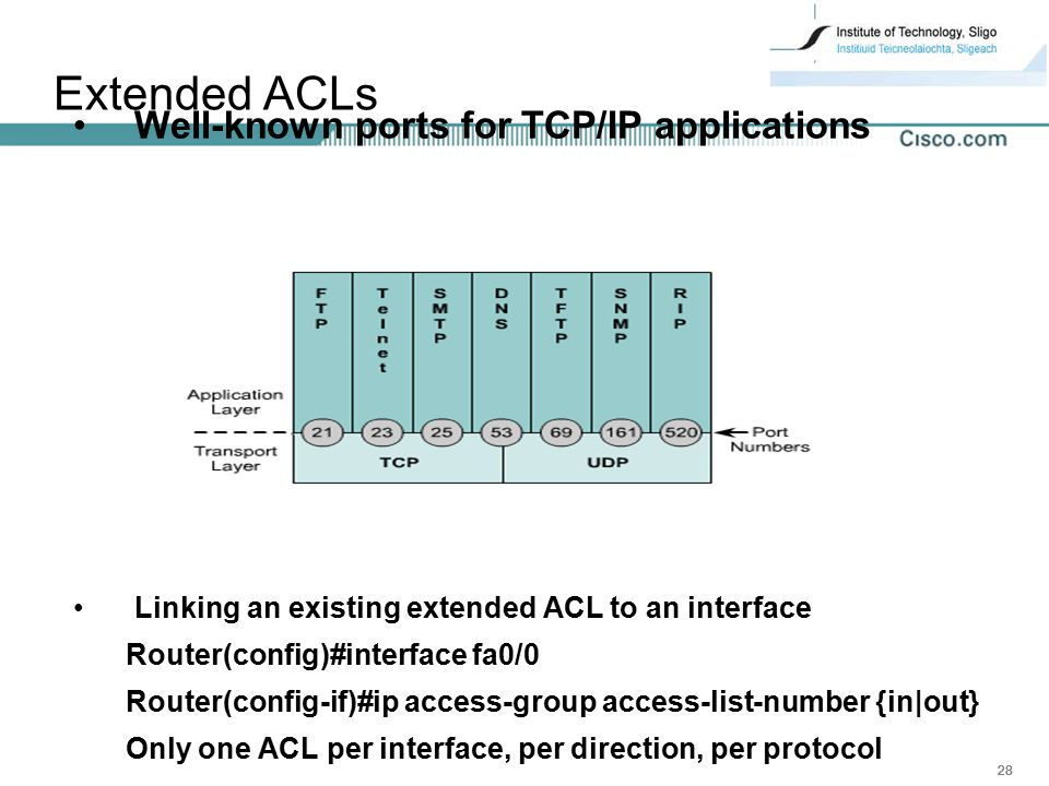 Extended ACLs Well-known ports for TCP/IP applications