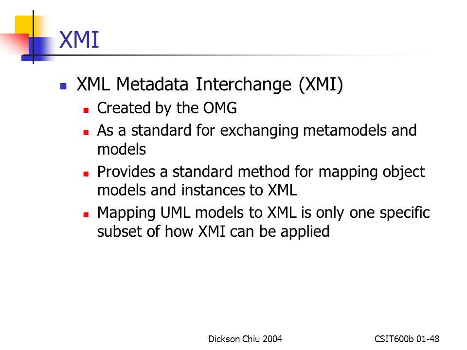 CSIT600b: XML Programming XML,...