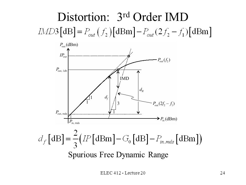 ebook theoretische meteorologie eine
