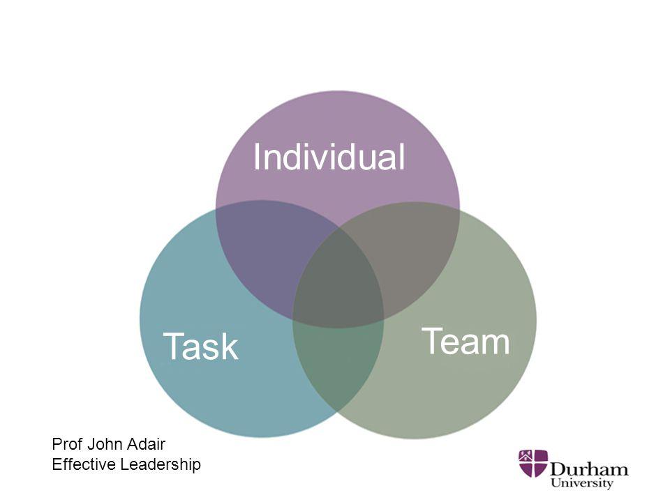 effective leadership john adair pdf