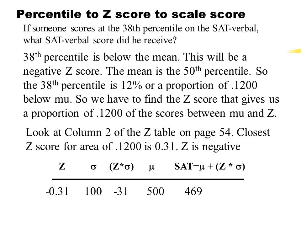 Chapter 4 Translating to and from Z scores, the standard