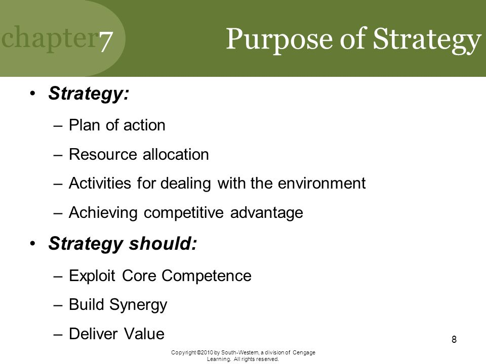 Purpose of Strategy Strategy: Strategy should: Plan of action