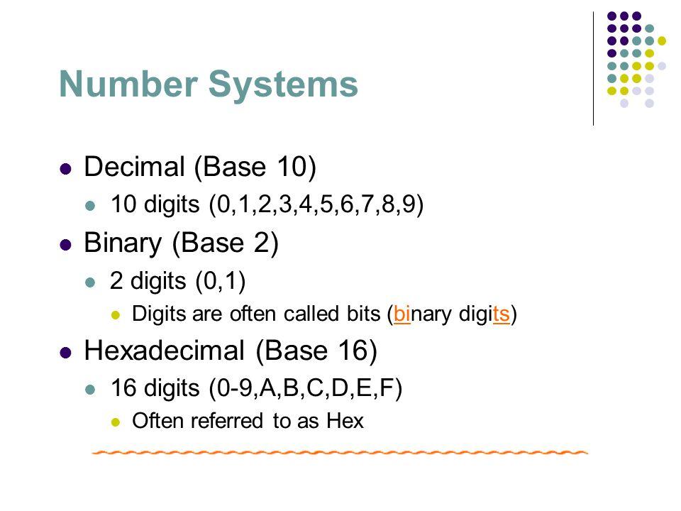Number Systems Decimal Base 10 Binary Base 2 Hexadecimal Base