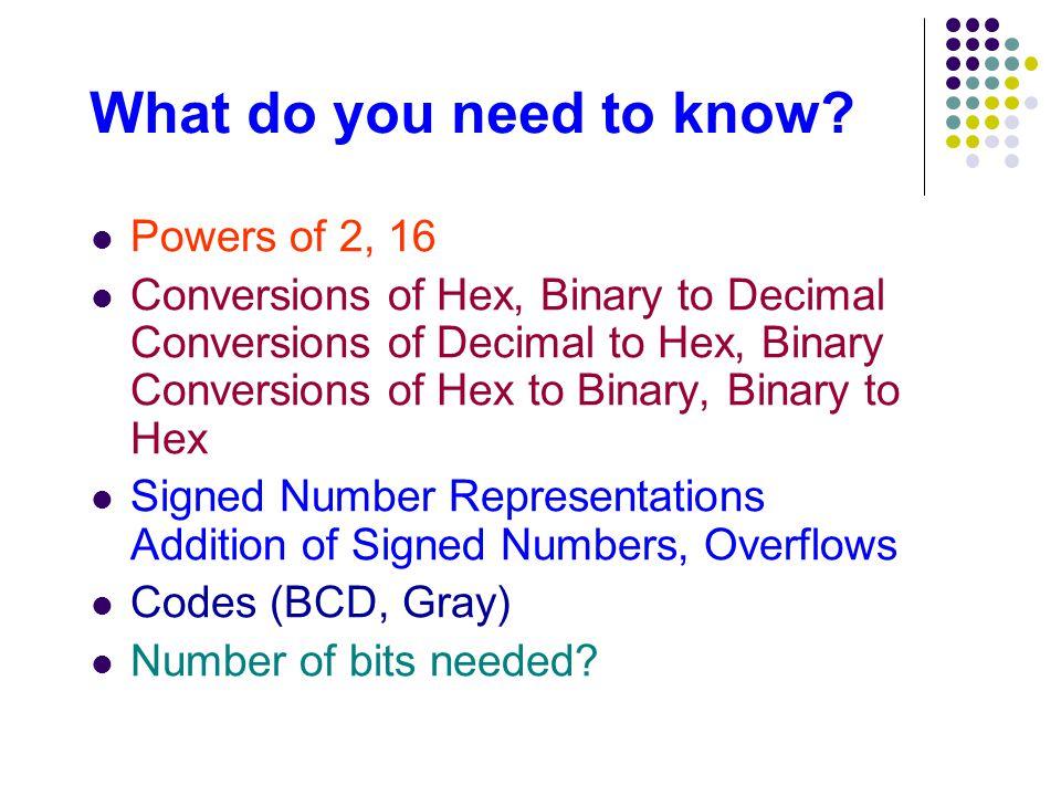 Number Systems Decimal (Base 10) Binary (Base 2) Hexadecimal