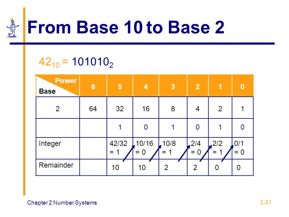 CHAPTER 2 Number Systems ppt video online download