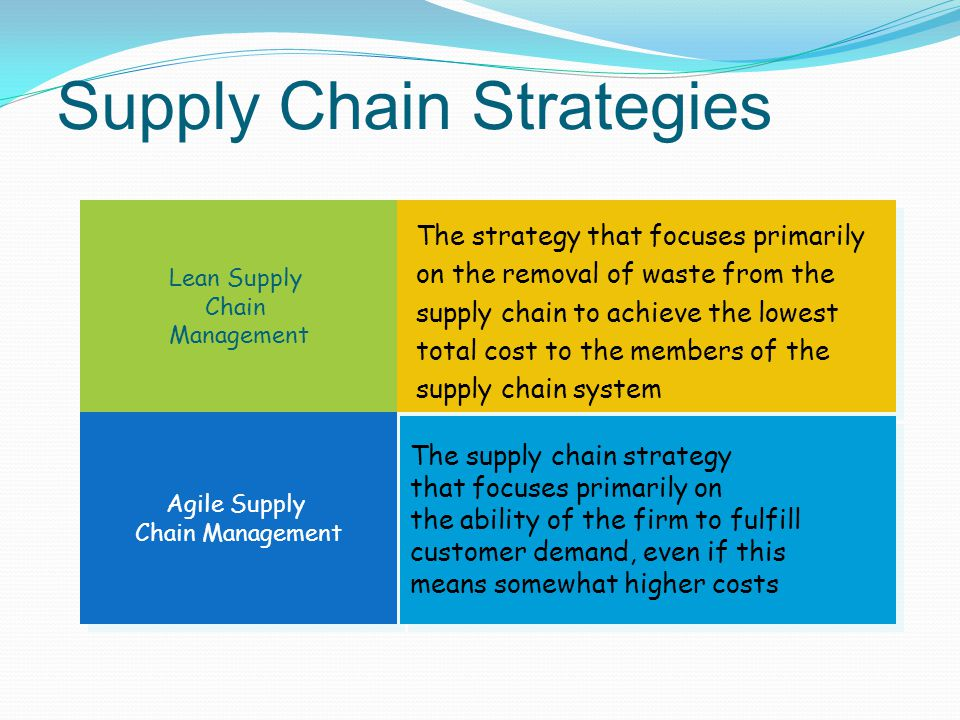 Chapter 14 Supply Chain Management Ppt Download