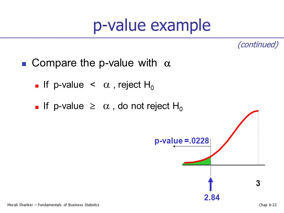 p-value example Compare the p-value with 