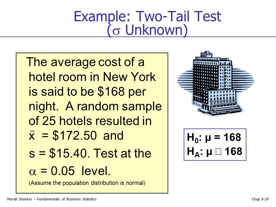 Example: Two-Tail Test ( Unknown)
