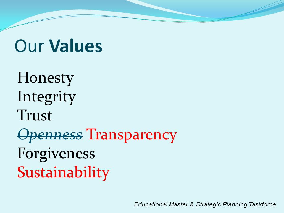Our Values Honesty Integrity Trust Openness Transparency Forgiveness
