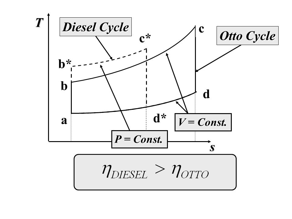chapter 9 gas power cycles