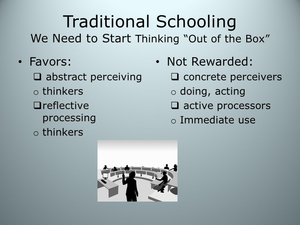Traditional Schooling We Need to Start Thinking Out of the Box