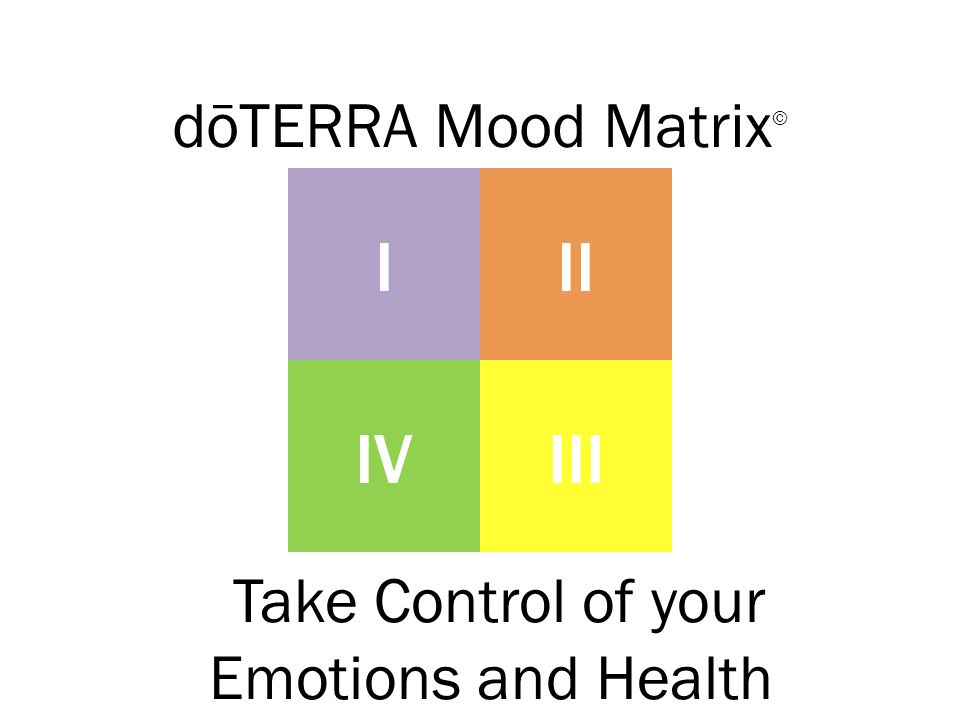 I II IV III dōTERRA Mood Matrix© Take Control of your