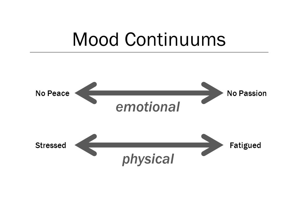 Mood Continuums emotional physical No Peace No Passion Stressed