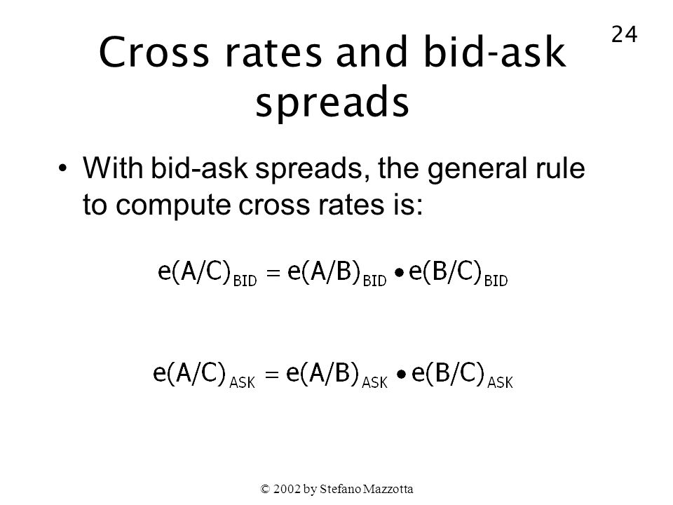 cross rate example