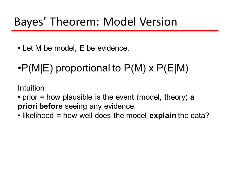 Bayes' Theorem: Model Version