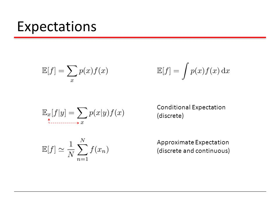 Expectations Conditional Expectation (discrete)
