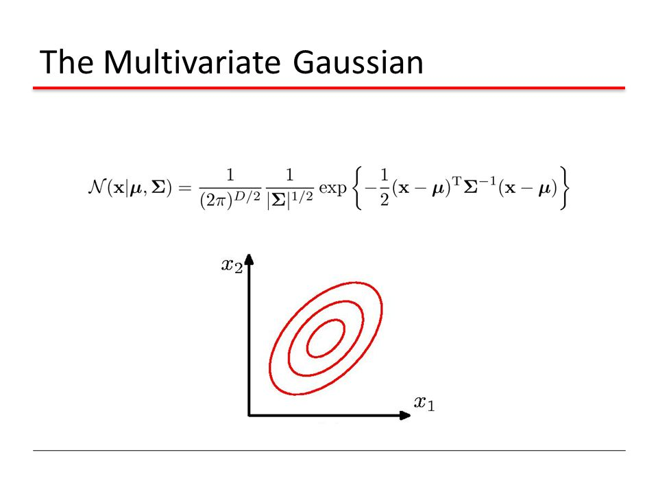 The Multivariate Gaussian
