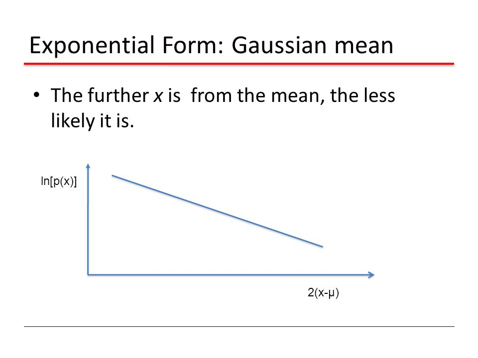 Exponential Form: Gaussian mean