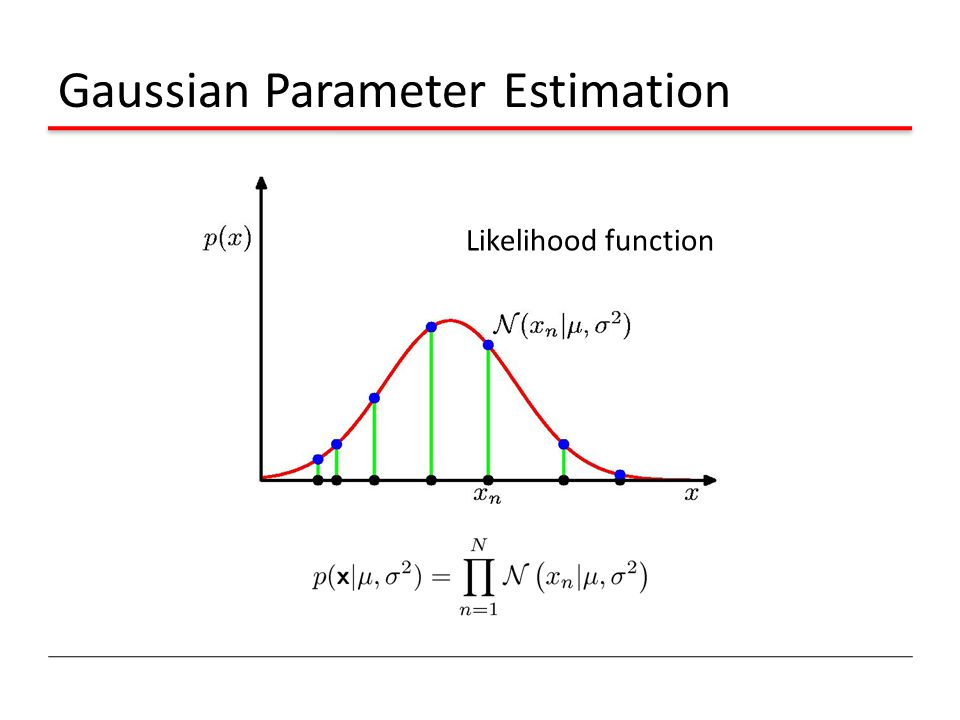 Gaussian Parameter Estimation