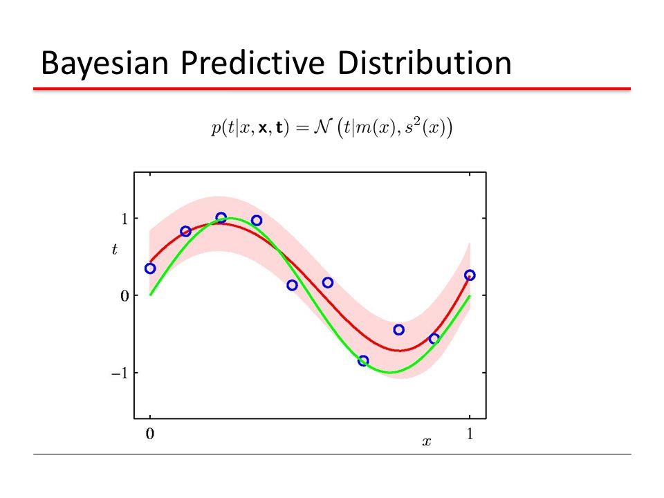 Bayesian Predictive Distribution