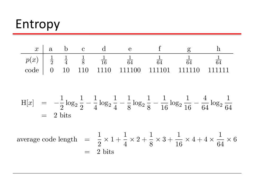 Entropy General compression principle, widely used, intuitive.