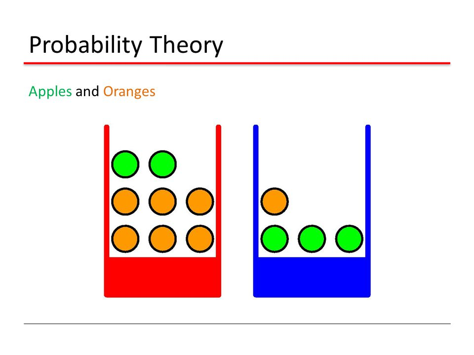 Probability Theory Apples and Oranges