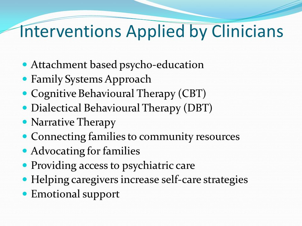Interventions Applied by Clinicians