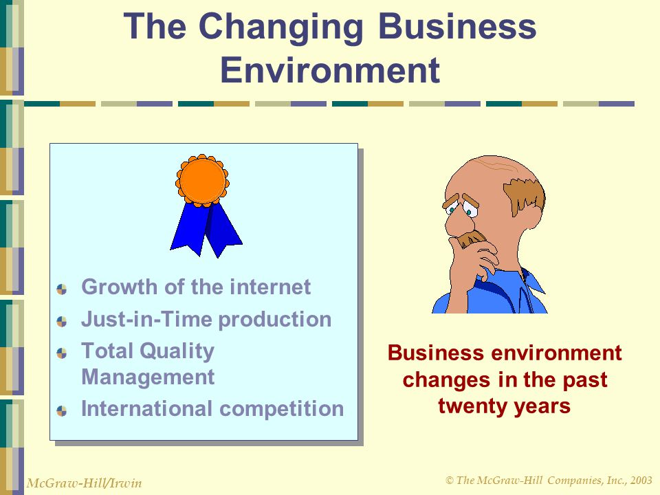 bussiness environment Globalization is a three dimensional concept it is a phenomenon, a philosophy, and a process the international business environment can be defined as the.