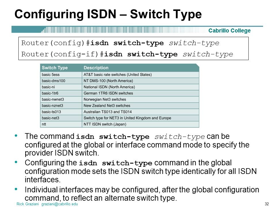 Introducing Isdn Telephone Companies Developed Isdn Integrated