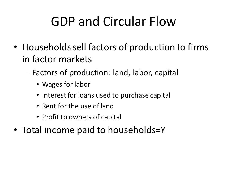 GDP and Circular Flow Households sell factors of production to firms in factor markets. Factors of production: land, labor, capital.