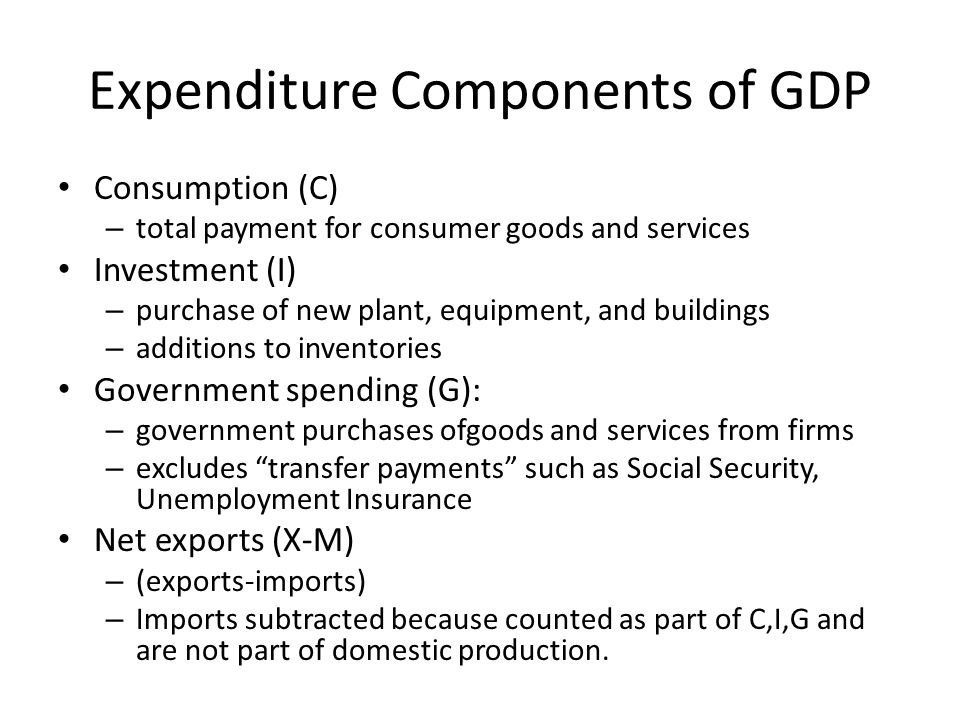 Expenditure Components of GDP