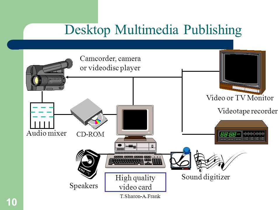 Desktop Multimedia Publishing