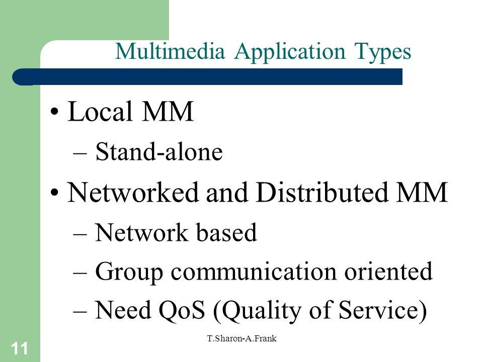Multimedia Application Types
