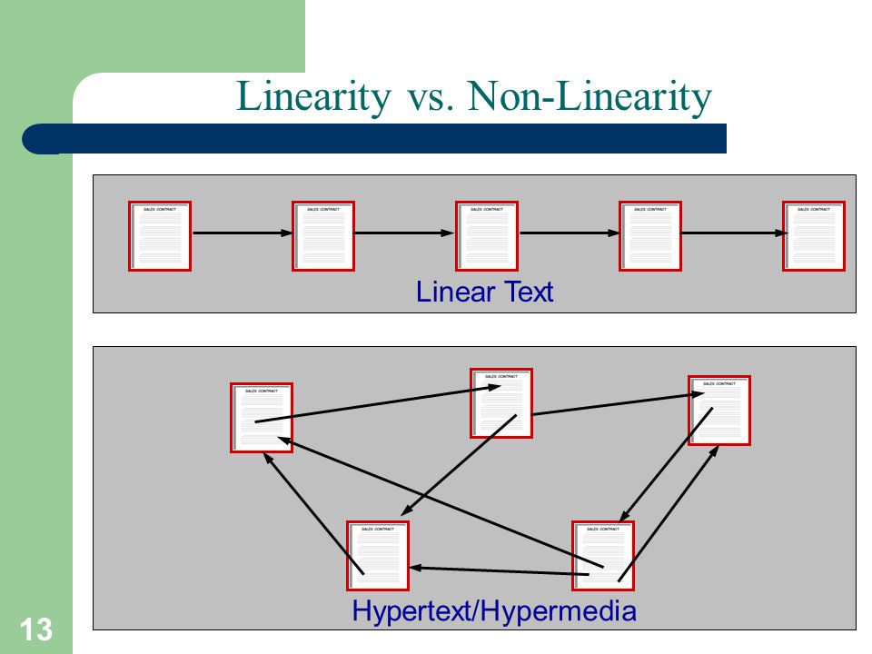 Linearity vs. Non-Linearity