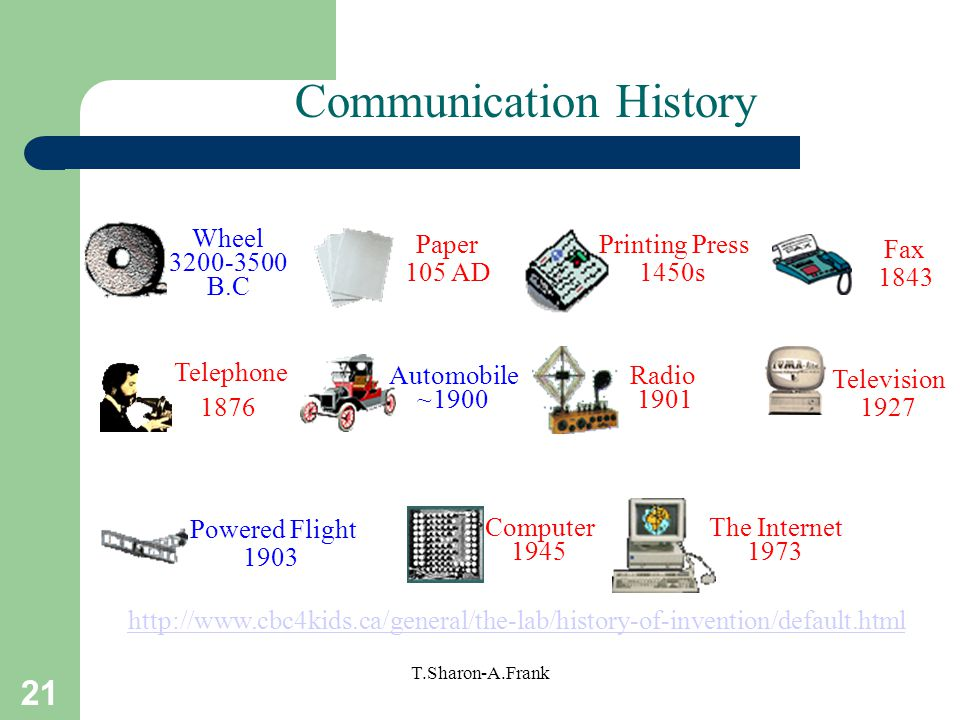 Communication History