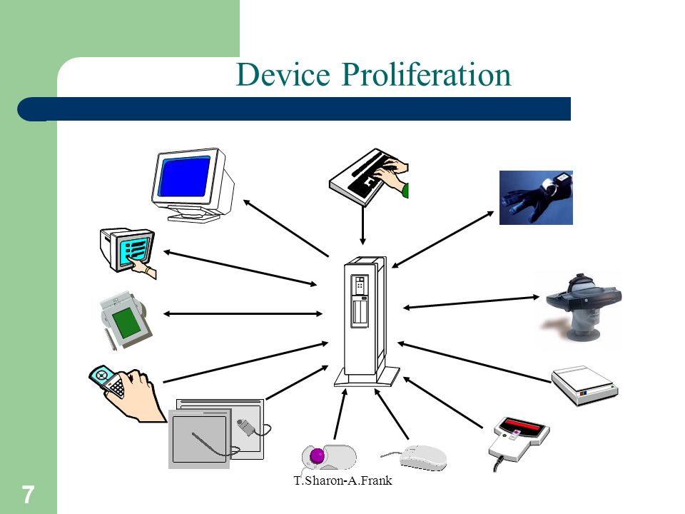 Device Proliferation T.Sharon-A.Frank