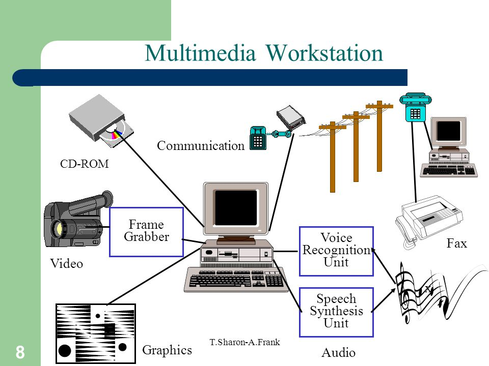 Multimedia Workstation