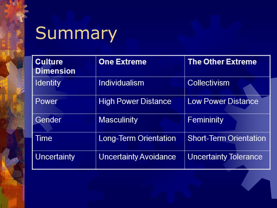 Summary Culture Dimension One Extreme The Other Extreme Identity